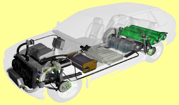 Cars With Fuel Cells Are