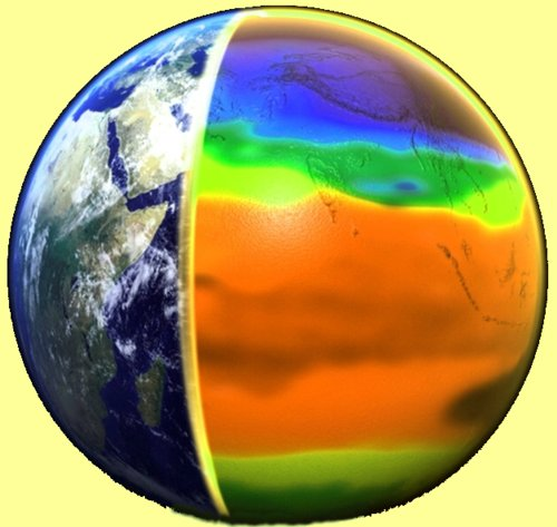 BSB science Geology: Earth inside is different. Very hot magma, a lot of iron, spinning earth producing a magnetic field protecting life on our planet Earth