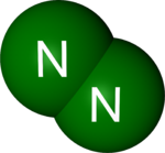 computer generated view of Nitrogen N2