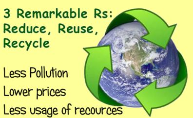 Global issue recycling and its facts: Protect earth through recycling, reuse re-buy recycle to protect earth's water and air, reduce air pollution, water contamination population growth, more pollution, more drinking water, lower water quality, more energy, water conservation, Earth's spheres unbalanced. Recycling reduces water pollution. Keep nature beautiful with Nature conservation, reduce air pollution with recycling, reduce the impact of climate change with recycling, increase recycling rates to extend natural resources. Water conservation with recycled materials. Humans get sick because of pollution, plants die of polluted air + water, animals cannot reproduce because of polluted water. Bear Springs Blossom Nature Conservation, protection of all life, flora + fauna on Earth = human protection, protection of all water on Earth. Learn online about recycling, how to secure your future, how to stay alive with violent weather, floods, earthquakes and storms. Life on earth depends on plants, that produce oxygen, provide food. Millions of years earth balanced a natural environment. Global warming endangers the biodiversity of human food. Millions of years earth balanced a natural environment. Global warming endangers the energy balance. Conservation of all water on Earth = human protection, conservation of all soil on Earth = human protection through affordable conservation education online to keep nature beautiful. BSB-research + how to keep Nature beautiful + how to secure our future + how to have a better life!