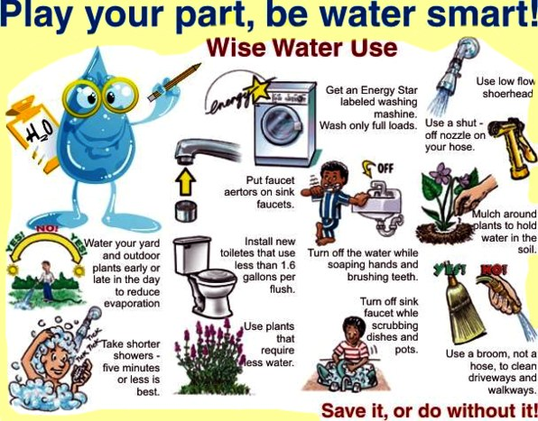 Water conservation tips for How to conserve water at home